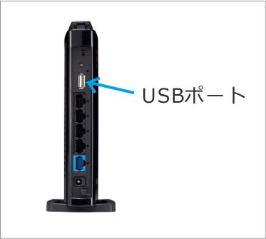 無線LANルーターの裏側にUSBポートがありませんか?